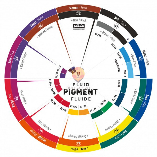 Barvno kolo Fluid pigment